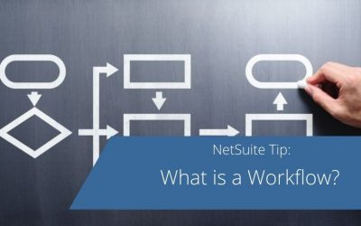 What is a Workflow?